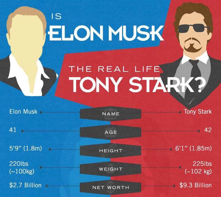 elon-musk-tony-stark-sm